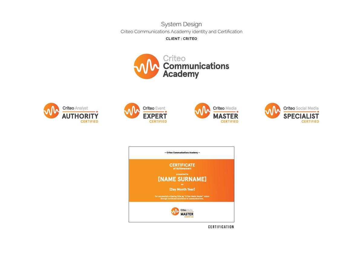 System Design Criteo Communications Academy identity and Certification CLIENT   CRITEO  c e r t i f i c at i o n